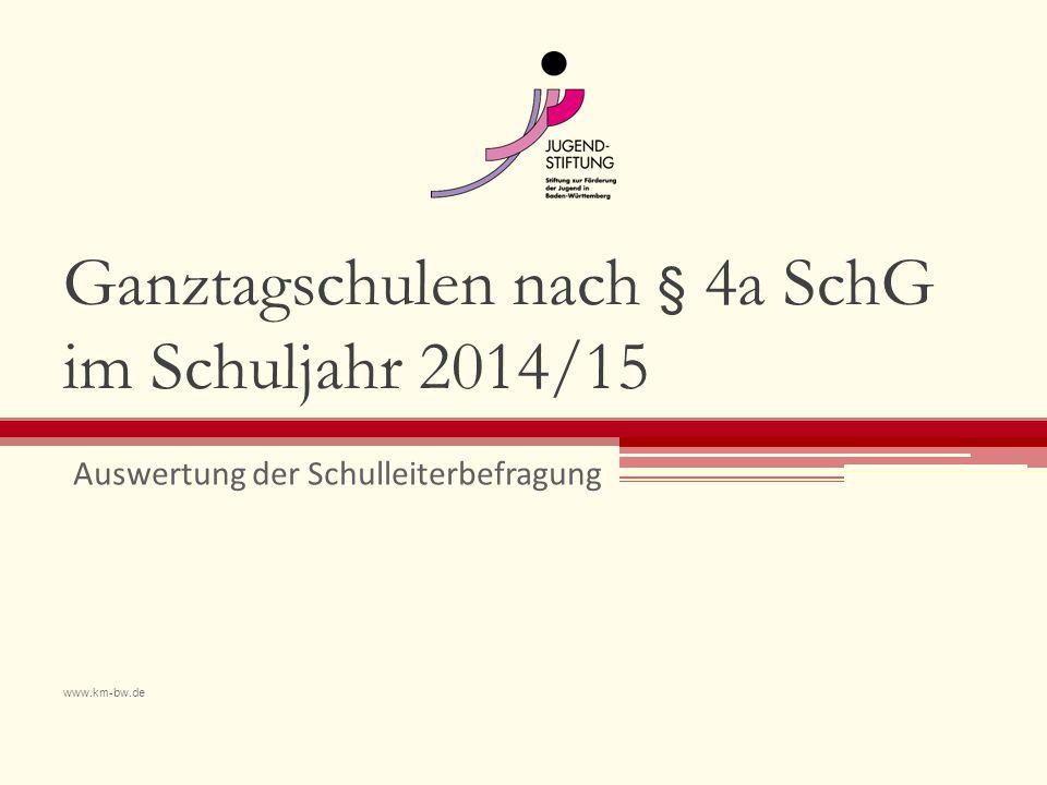 Ganztagschulen nach § 4a SchG im Schuljahr 2014/15 Auswertung der Schulleiterbefragung www.km-bw.de