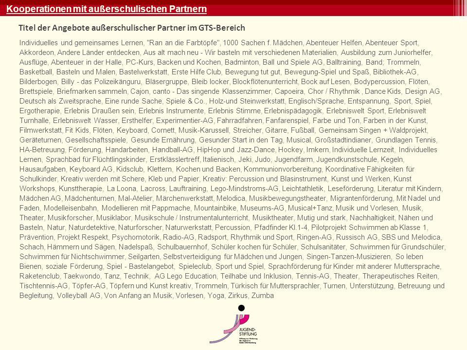 Titel der Angebote außerschulischer Partner im GTS-Bereich Individuelles und gemeinsames Lernen, Ran an die Farbtöpfe , 1000 Sachen f.