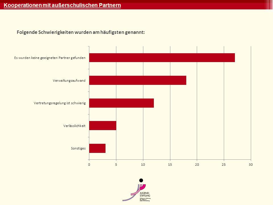 Folgende Schwierigkeiten wurden am häufigsten genannt: Kooperationen mit außerschulischen Partnern