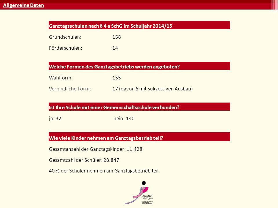 Ganztagsschulen nach § 4 a SchG im Schuljahr 2014/15 Grundschulen:158 Förderschulen:14 Welche Formen des Ganztagsbetriebs werden angeboten.