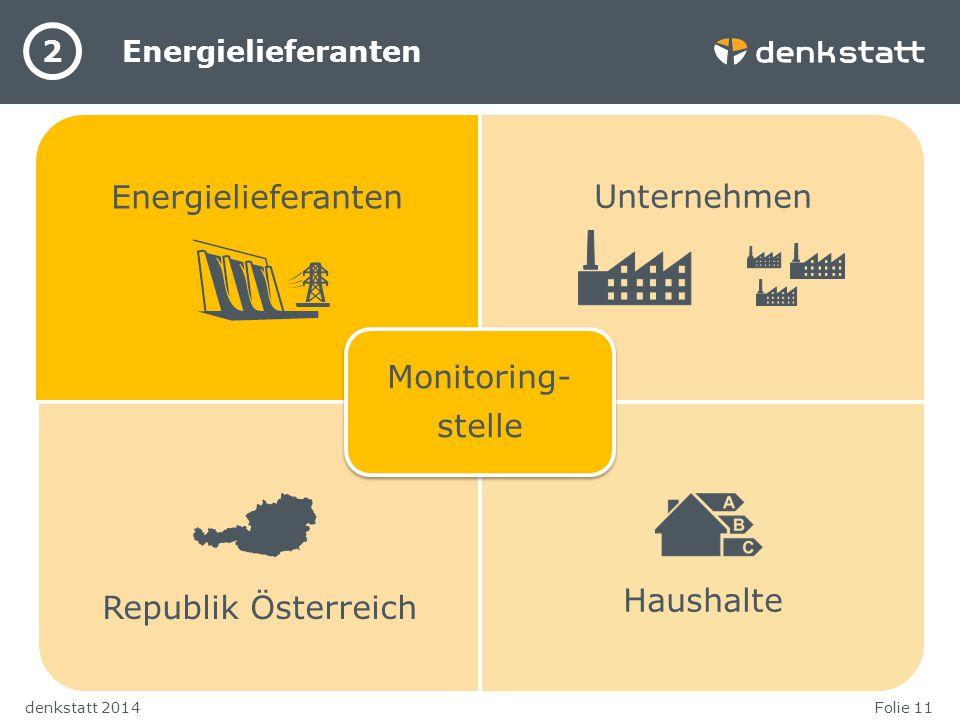 Folie 11denkstatt 2014 Energielieferanten 2