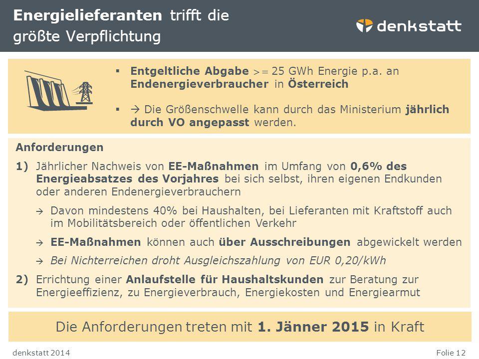 Folie 12denkstatt 2014 Die Anforderungen treten mit 1. Jänner 2015 in Kraft Energielieferanten trifft die größte Verpflichtung Anforderungen 1) Jährli