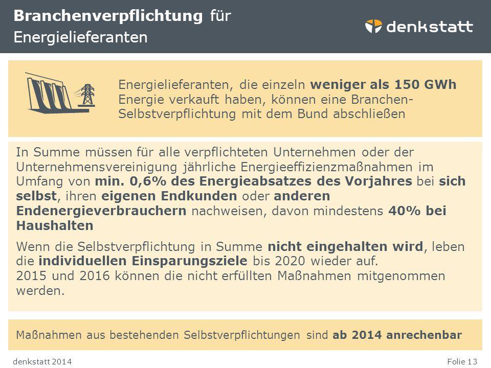 Folie 13denkstatt 2014 Maßnahmen aus bestehenden Selbstverpflichtungen sind ab 2014 anrechenbar Branchenverpflichtung für Energielieferanten In Summe