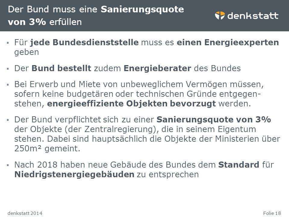 Folie 18denkstatt 2014 Der Bund muss eine Sanierungsquote von 3% erfüllen  Für jede Bundesdienststelle muss es einen Energieexperten geben  Der Bund