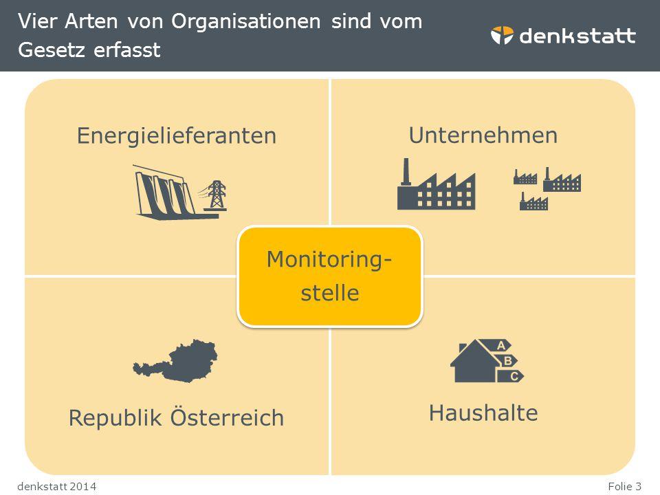 Folie 3denkstatt 2014 Vier Arten von Organisationen sind vom Gesetz erfasst