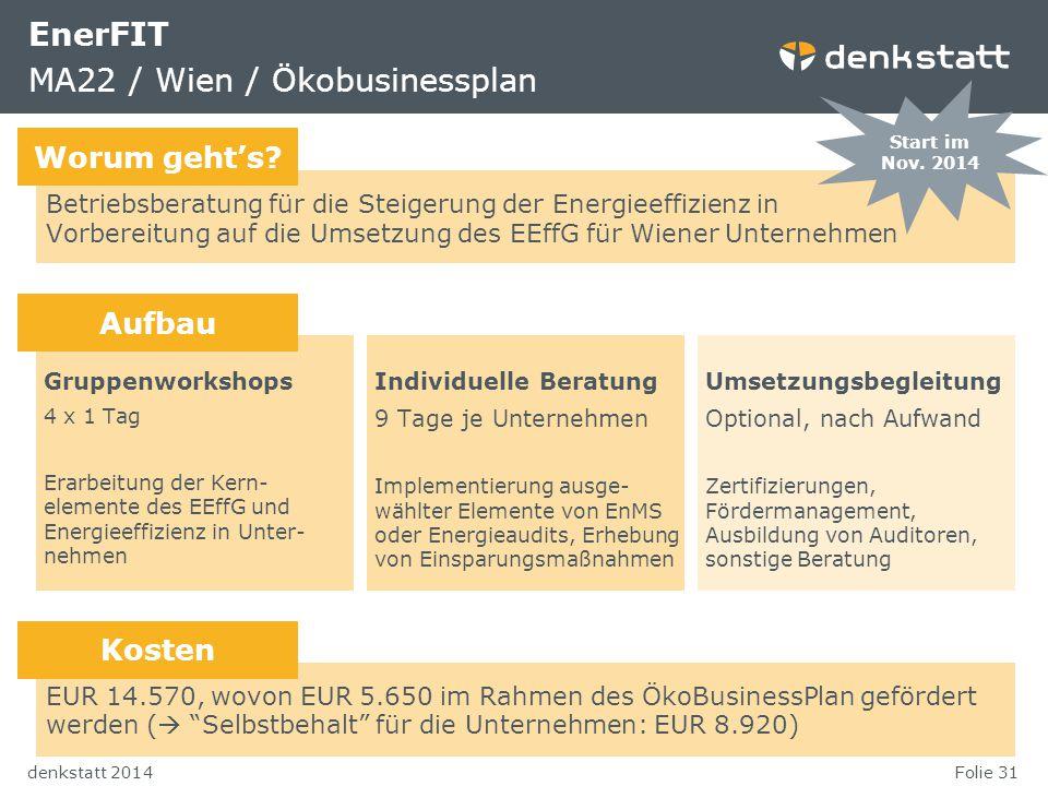 Folie 31denkstatt 2014 EnerFIT MA22 / Wien / Ökobusinessplan Betriebsberatung für die Steigerung der Energieeffizienz in Vorbereitung auf die Umsetzun