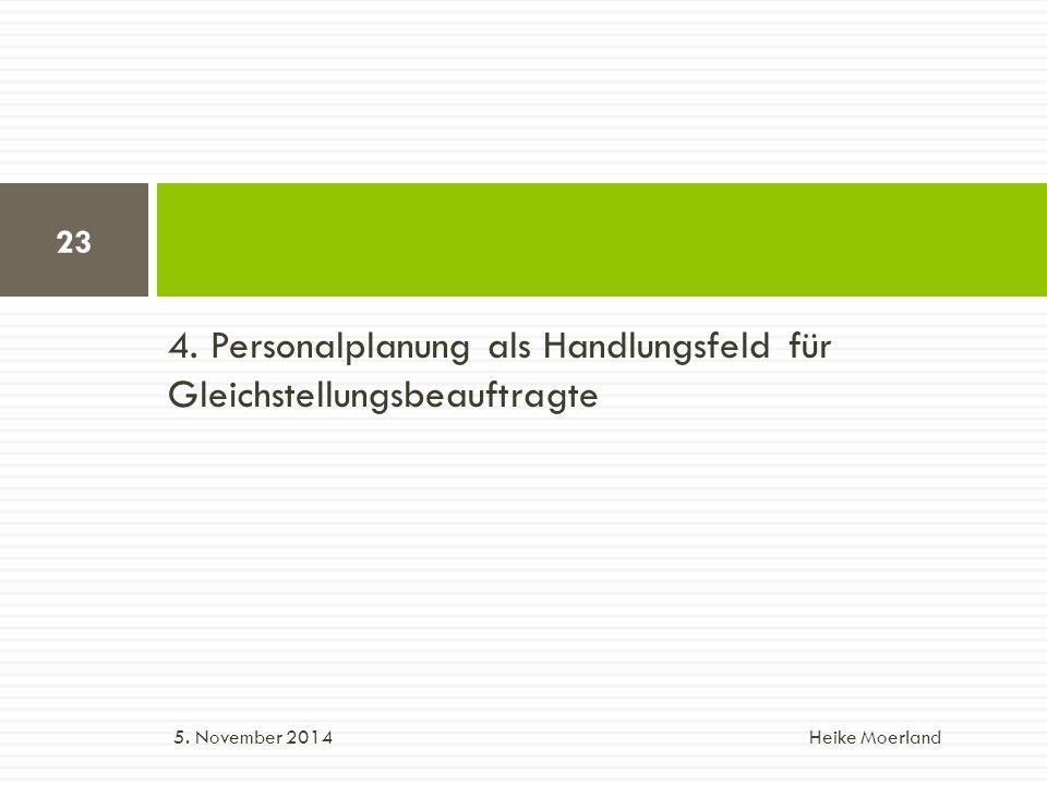 4. Personalplanung als Handlungsfeld für Gleichstellungsbeauftragte 5.