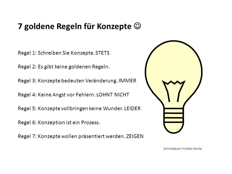 7 goldene Regeln für Konzepte Regel 1: Schreiben Sie Konzepte. STETS Regel 2: Es gibt keine goldenen Regeln. Regel 3: Konzepte bedeuten Veränderung. I