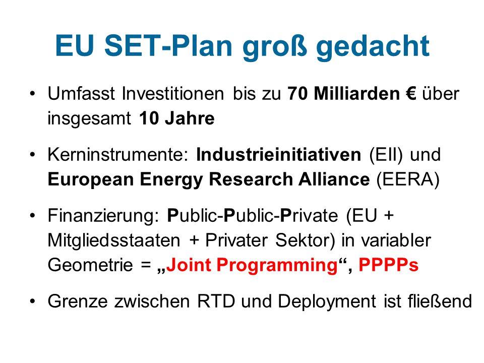 """EU SET-Plan groß gedacht Umfasst Investitionen bis zu 70 Milliarden € über insgesamt 10 Jahre Kerninstrumente: Industrieinitiativen (EII) und European Energy Research Alliance (EERA) Finanzierung: Public-Public-Private (EU + Mitgliedsstaaten + Privater Sektor) in variabler Geometrie = """"Joint Programming , PPPPs Grenze zwischen RTD und Deployment ist fließend"""
