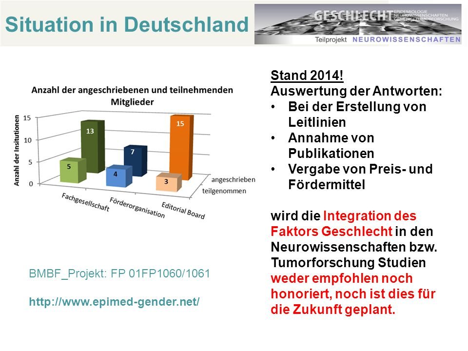 Stand 2014.