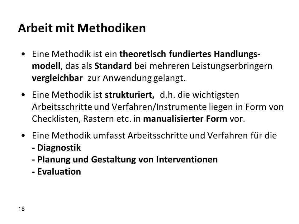18 Arbeit mit Methodiken Eine Methodik ist ein theoretisch fundiertes Handlungs- modell, das als Standard bei mehreren Leistungserbringern vergleichbar zur Anwendung gelangt.
