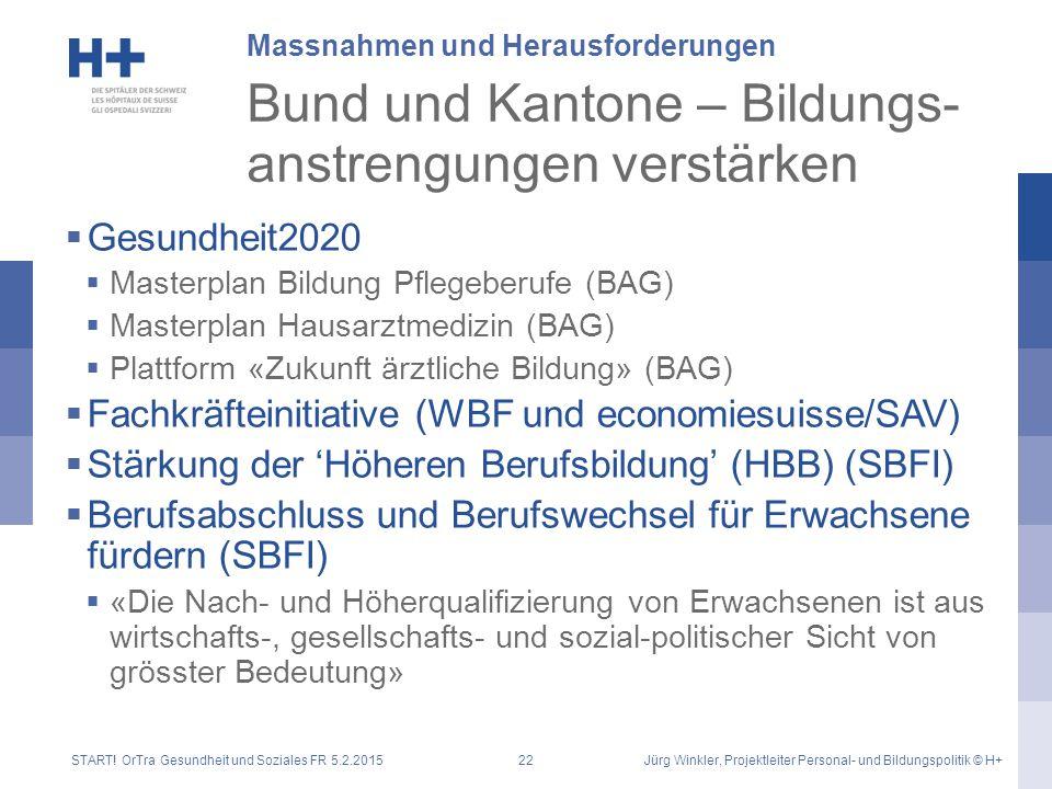 Bund und Kantone – Bildungs- anstrengungen verstärken  Gesundheit2020  Masterplan Bildung Pflegeberufe (BAG)  Masterplan Hausarztmedizin (BAG)  Pl