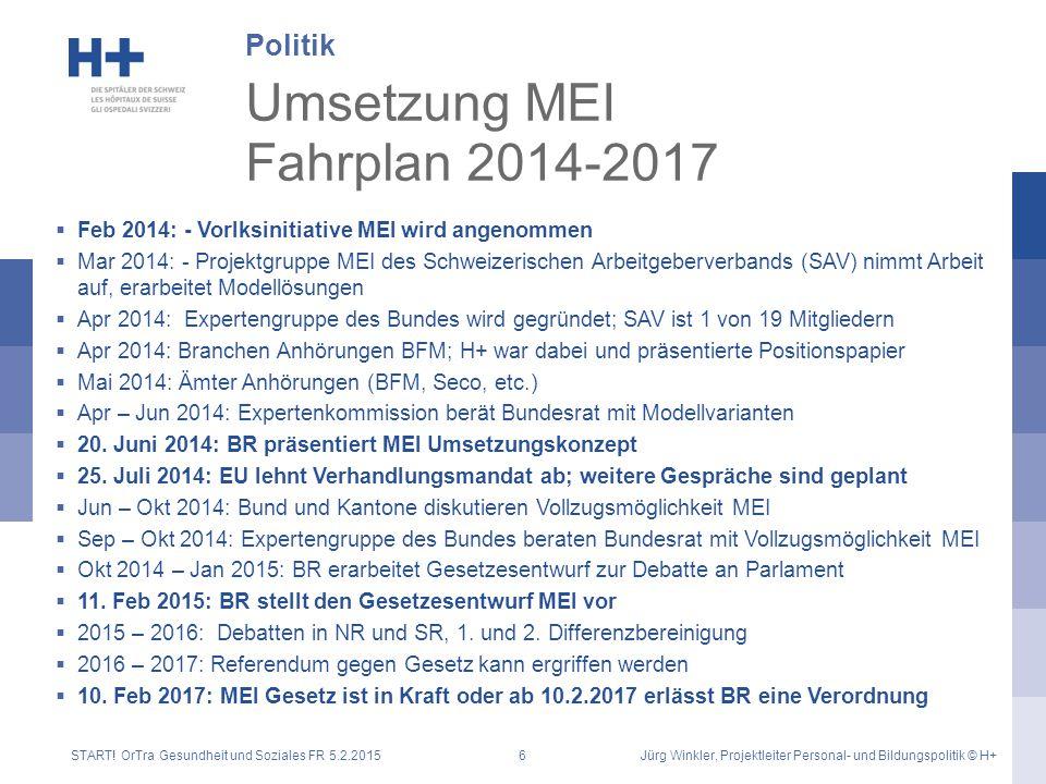 Umsetzung MEI Fahrplan 2014-2017  Feb 2014: - Vorlksinitiative MEI wird angenommen  Mar 2014: - Projektgruppe MEI des Schweizerischen Arbeitgeberver