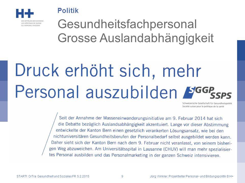 Gesundheitsfachpersonal Grosse Auslandabhängigkeit Politik START! OrTra Gesundheit und Soziales FR 5.2.2015Jürg Winkler, Projektleiter Personal- und B
