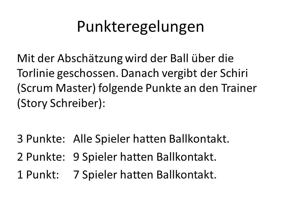 Punkteregelungen Mit der Abschätzung wird der Ball über die Torlinie geschossen. Danach vergibt der Schiri (Scrum Master) folgende Punkte an den Train