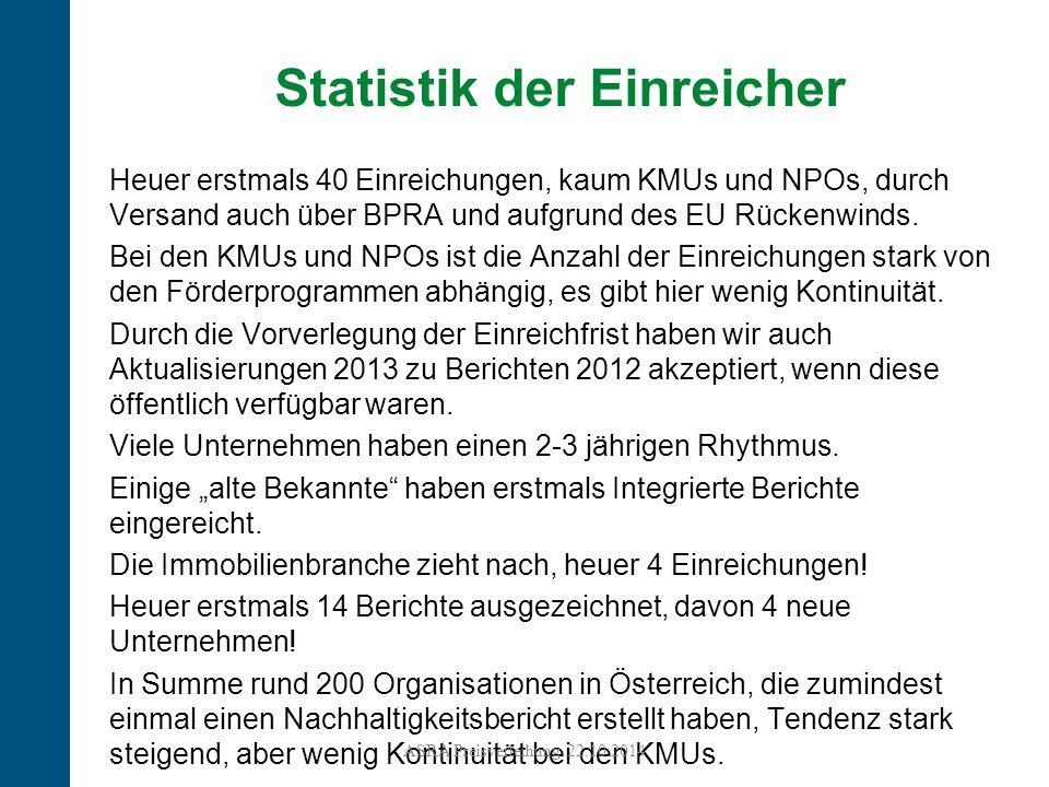 20 Heuer erstmals 40 Einreichungen, kaum KMUs und NPOs, durch Versand auch über BPRA und aufgrund des EU Rückenwinds.