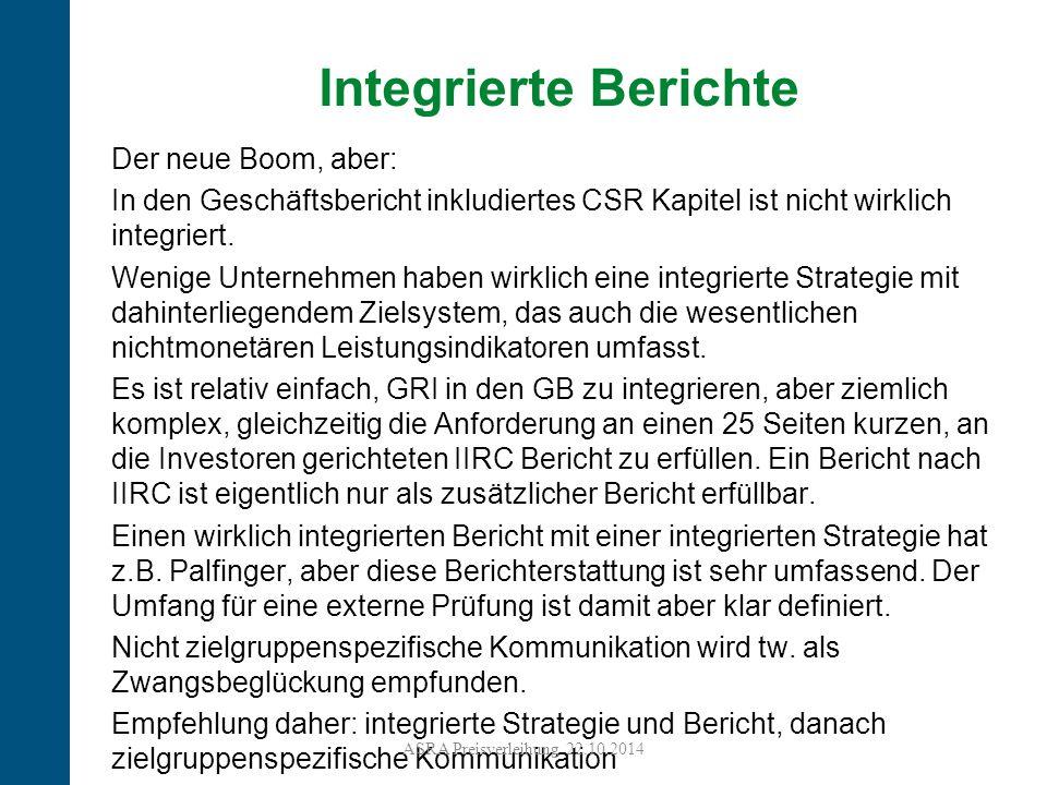 24 Der neue Boom, aber: In den Geschäftsbericht inkludiertes CSR Kapitel ist nicht wirklich integriert. Wenige Unternehmen haben wirklich eine integri