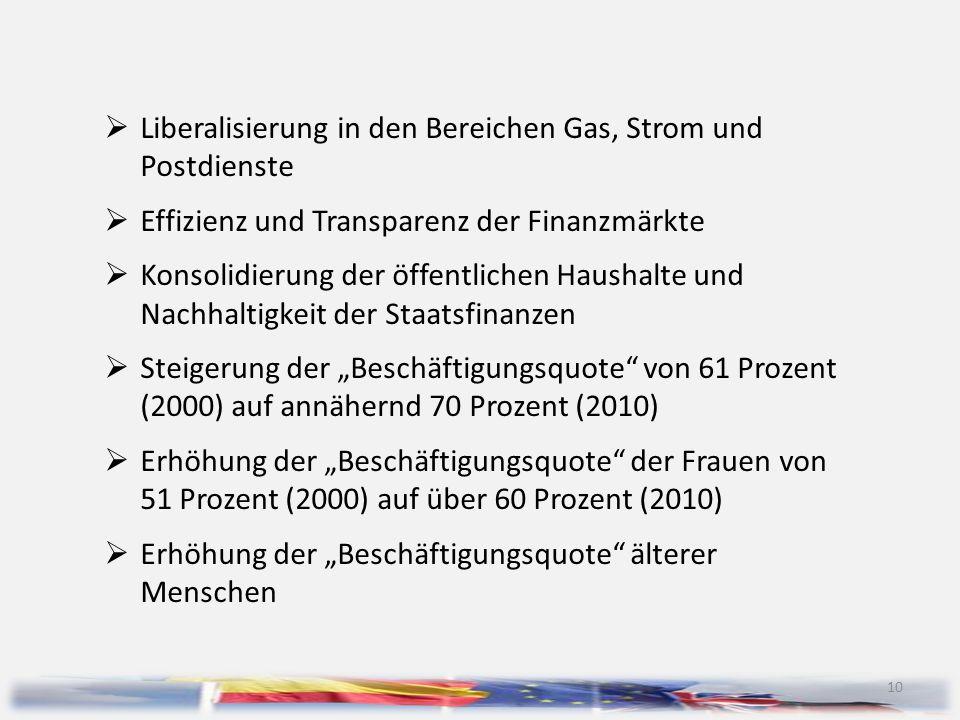 10  Liberalisierung in den Bereichen Gas, Strom und Postdienste  Effizienz und Transparenz der Finanzmärkte  Konsolidierung der öffentlichen Hausha