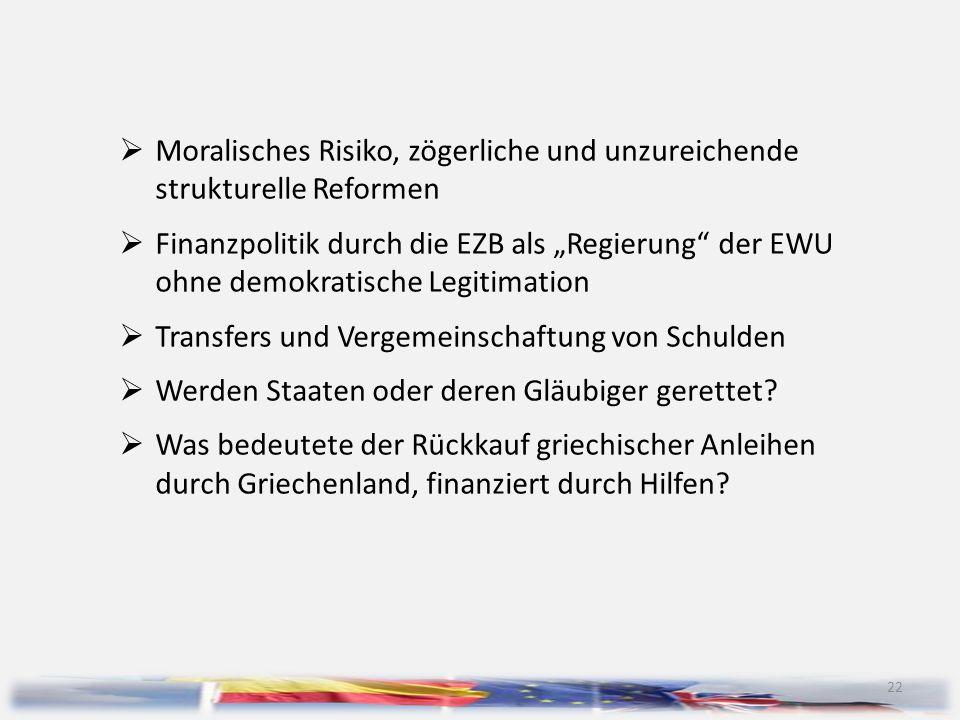 """22  Moralisches Risiko, zögerliche und unzureichende strukturelle Reformen  Finanzpolitik durch die EZB als """"Regierung"""" der EWU ohne demokratische L"""