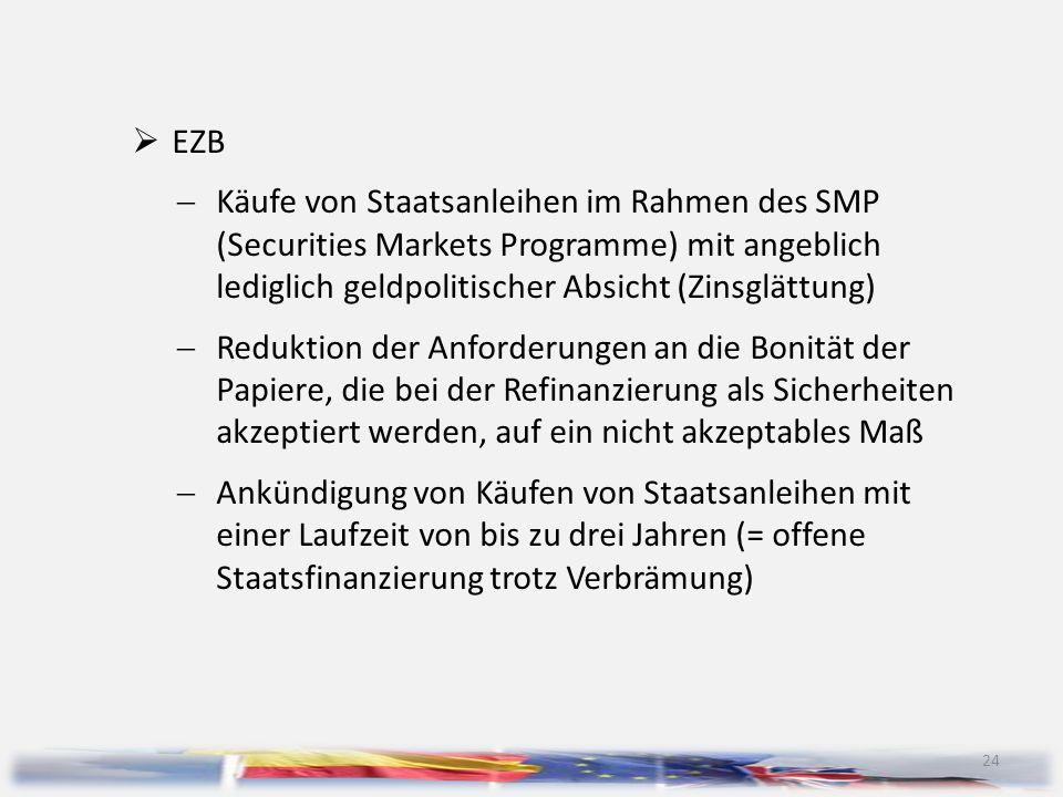 24  EZB  Käufe von Staatsanleihen im Rahmen des SMP (Securities Markets Programme) mit angeblich lediglich geldpolitischer Absicht (Zinsglättung) 