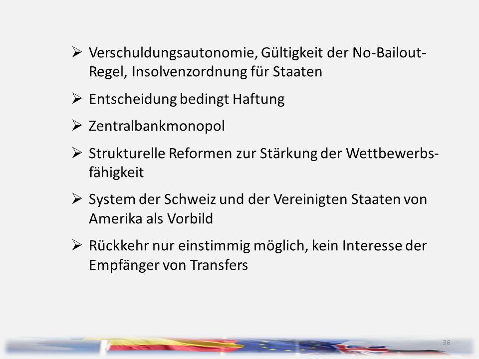 36  Verschuldungsautonomie, Gültigkeit der No-Bailout- Regel, Insolvenzordnung für Staaten  Entscheidung bedingt Haftung  Zentralbankmonopol  Stru