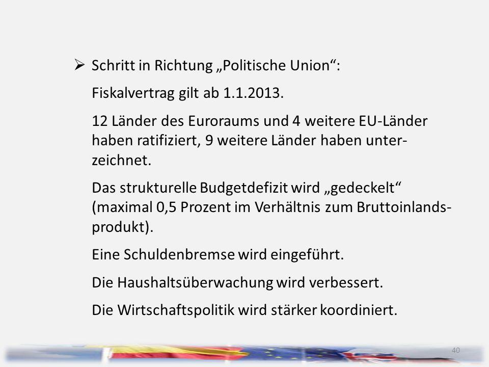 """40  Schritt in Richtung """"Politische Union"""": Fiskalvertrag gilt ab 1.1.2013. 12 Länder des Euroraums und 4 weitere EU-Länder haben ratifiziert, 9 weit"""