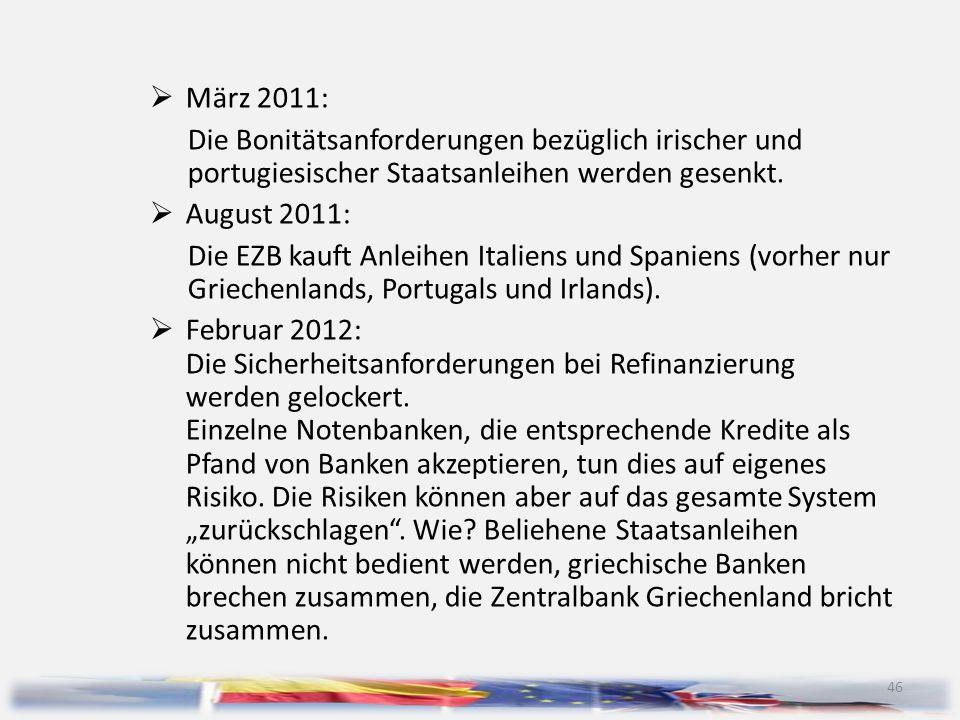 46  März 2011: Die Bonitätsanforderungen bezüglich irischer und portugiesischer Staatsanleihen werden gesenkt.  August 2011: Die EZB kauft Anleihen