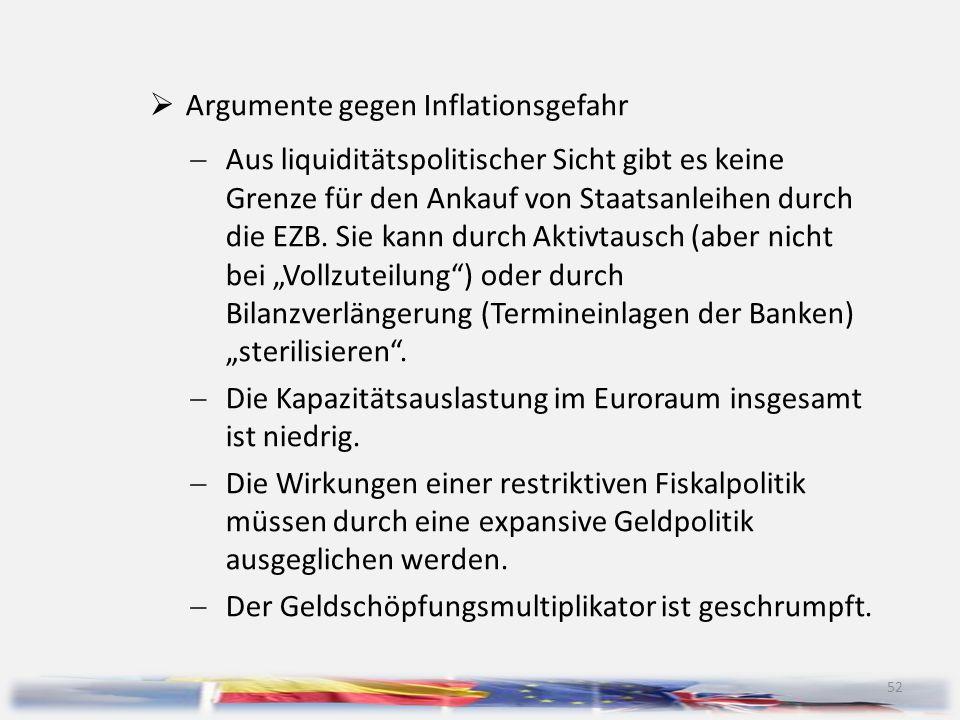 52  Argumente gegen Inflationsgefahr  Aus liquiditätspolitischer Sicht gibt es keine Grenze für den Ankauf von Staatsanleihen durch die EZB. Sie kan