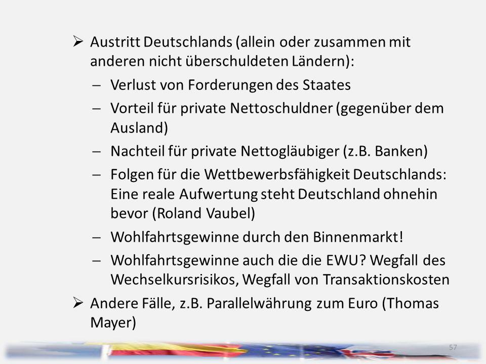 57  Austritt Deutschlands (allein oder zusammen mit anderen nicht überschuldeten Ländern):  Verlust von Forderungen des Staates  Vorteil für privat