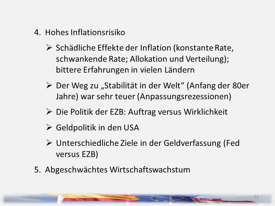 62 4.Hohes Inflationsrisiko  Schädliche Effekte der Inflation (konstante Rate, schwankende Rate; Allokation und Verteilung); bittere Erfahrungen in v