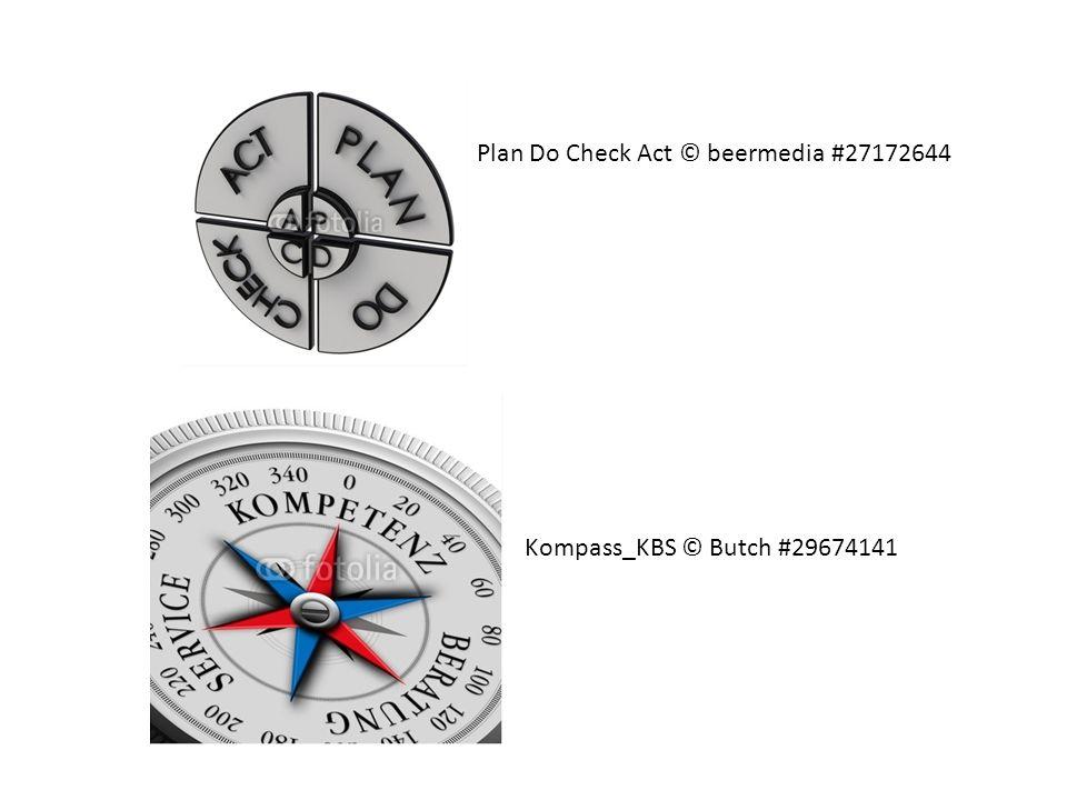 Plan Do Check Act © beermedia #27172644 Kompass_KBS © Butch #29674141 Kontinuierliche Unterstützung -nach dem Audit ist vor dem Audit Damit Ihr Manage
