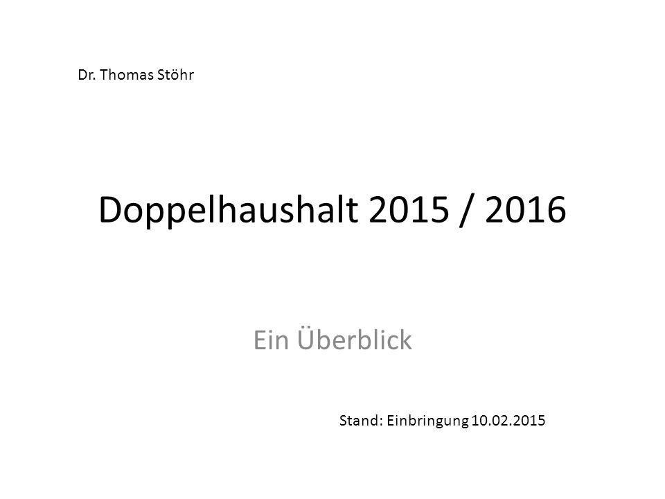 Doppelhaushalt 2015 / 2016 Ein Überblick Dr. Thomas Stöhr Stand: Einbringung 10.02.2015