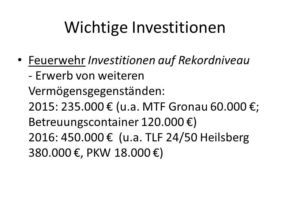 Wichtige Investitionen Verlagerung Stadtarchiv 2016: 20.000 € Ertüchtigung Georg-Muth-Haus Heilsberg 2015: 150.000 € Raum für Gronau 2015: 300.000 € Investitionen in Spielplätze 2015: 100.000 € 2016: 75.000 €