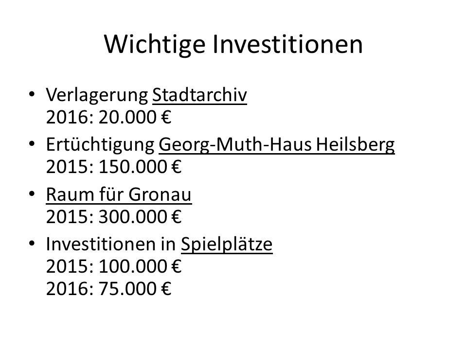 Wichtige Investitionen Verlagerung Stadtarchiv 2016: 20.000 € Ertüchtigung Georg-Muth-Haus Heilsberg 2015: 150.000 € Raum für Gronau 2015: 300.000 € I
