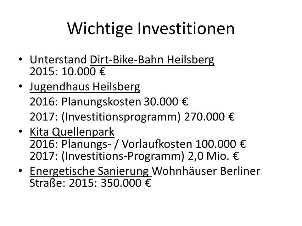 Wichtige Investitionen Unterstand Dirt-Bike-Bahn Heilsberg 2015: 10.000 € Jugendhaus Heilsberg 2016: Planungskosten 30.000 € 2017: (Investitionsprogra