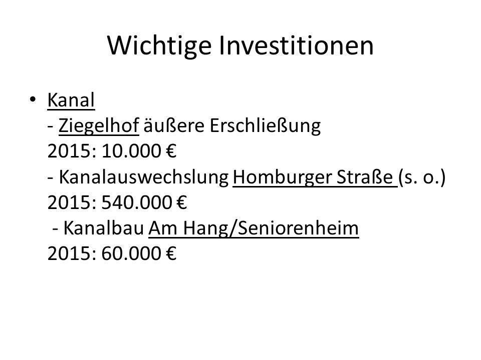 Wichtige Investitionen Kanal - Kanalerschließung Schwimmbadneubau 2015: 800.000 €; 2016: 800.000 € - Prozesswasseranlage für Kläranlage (siehe Verpflichtungsermächtigung Haushalt 2014) 2015: 540.000 €; 2016: 150.000 € - Erneuerung Hochwasserpumpwerk Gronau 2015: 20.000 €; 2016: 100.000 €