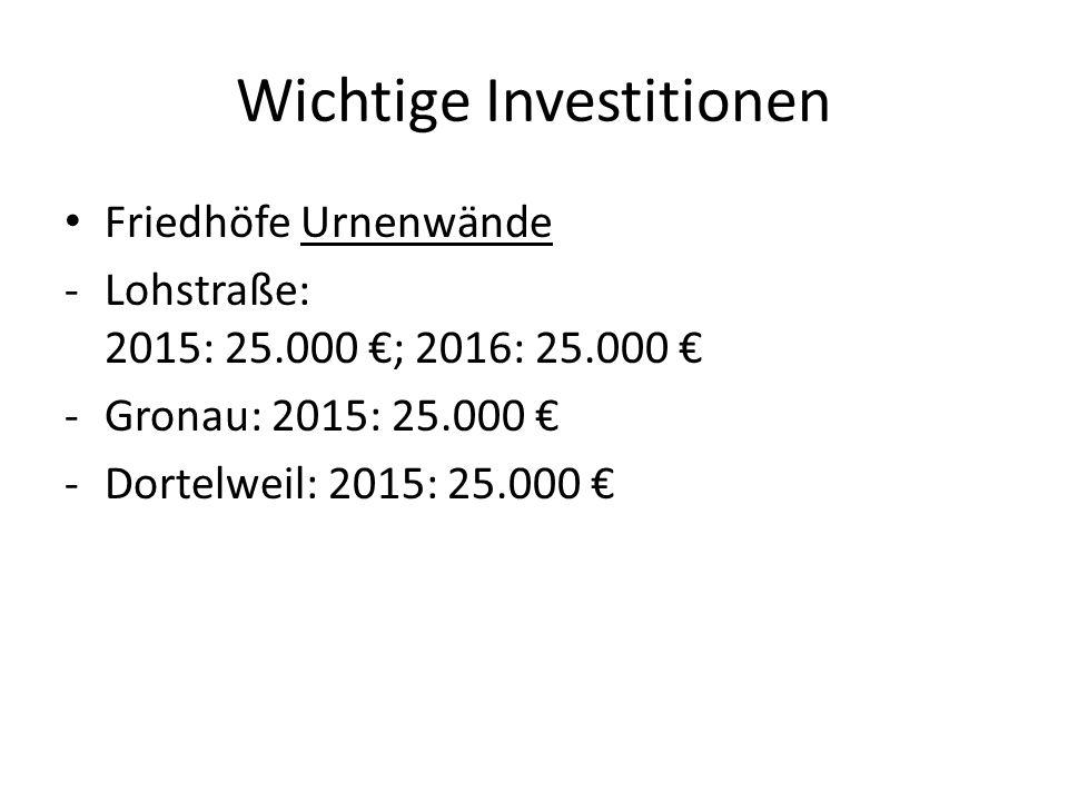 Wichtige Investitionen Friedhöfe Urnenwände -Lohstraße: 2015: 25.000 €; 2016: 25.000 € -Gronau: 2015: 25.000 € -Dortelweil: 2015: 25.000 €