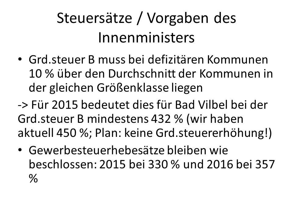 Steuersätze / Vorgaben des Innenministers Grd.steuer B muss bei defizitären Kommunen 10 % über den Durchschnitt der Kommunen in der gleichen Größenkla