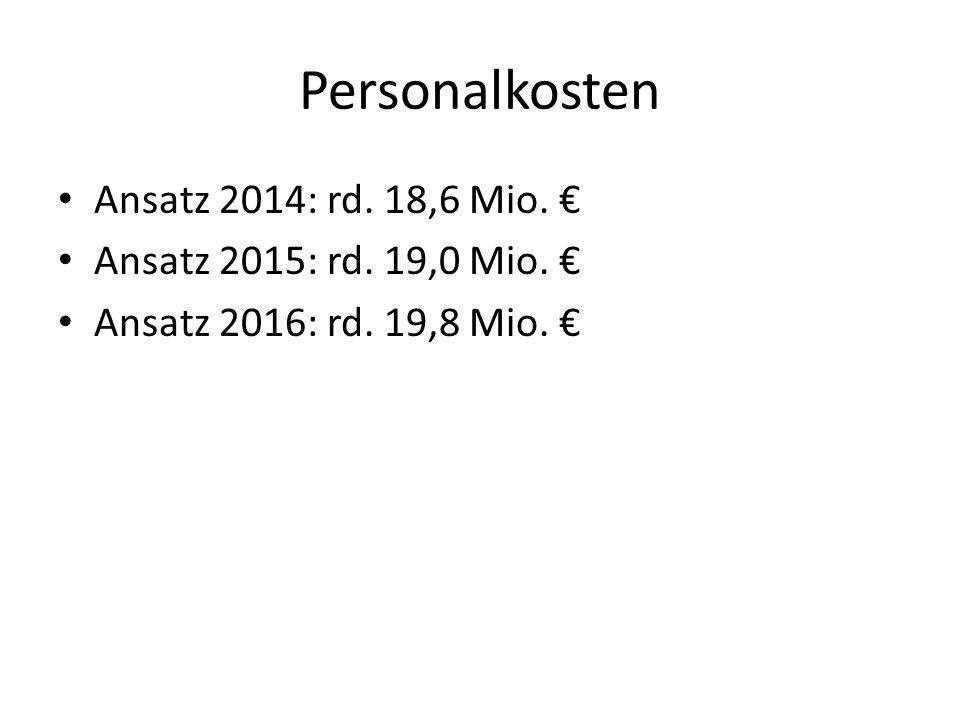 Personalkosten Ansatz 2014: rd. 18,6 Mio. € Ansatz 2015: rd. 19,0 Mio. € Ansatz 2016: rd. 19,8 Mio. €