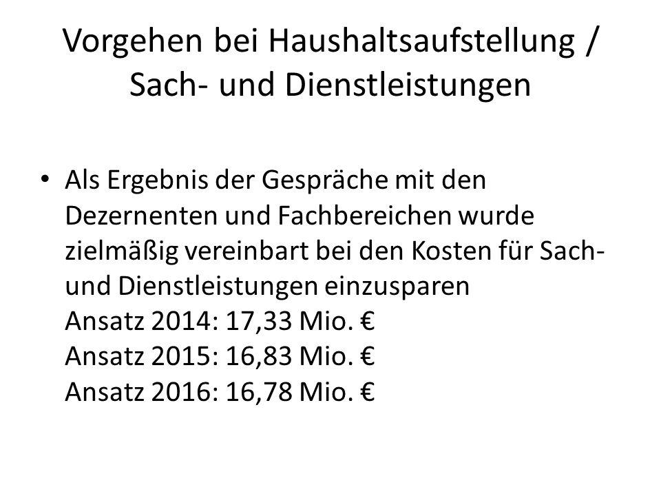 Ergebnishaushalt Einnahmen aus Gewerbesteuer Gewerbesteuer Ist 2013 13,1 Mio.