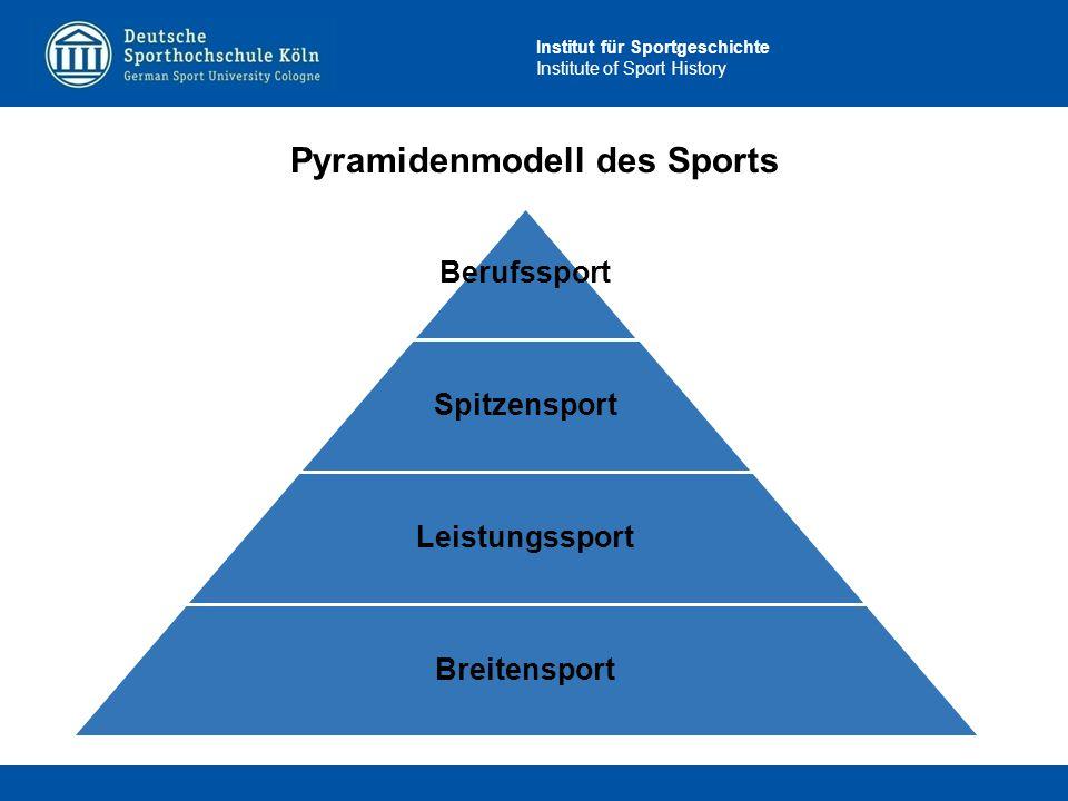 Institut für Sportgeschichte Institute of Sport History Pyramidenmodell des Sports Berufssport Spitzensport Leistungssport Breitensport