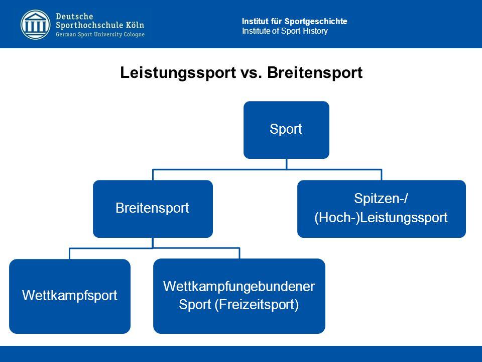 Institut für Sportgeschichte Institute of Sport History Leistungssport vs. Breitensport SportBreitensport Wettkampfsport Wettkampfungebundener Sport (