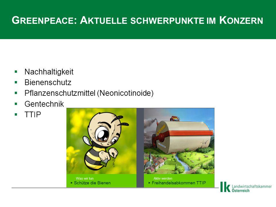 G REENPEACE : A KTUELLE SCHWERPUNKTE IM K ONZERN  Nachhaltigkeit  Bienenschutz  Pflanzenschutzmittel (Neonicotinoide)  Gentechnik  TTIP