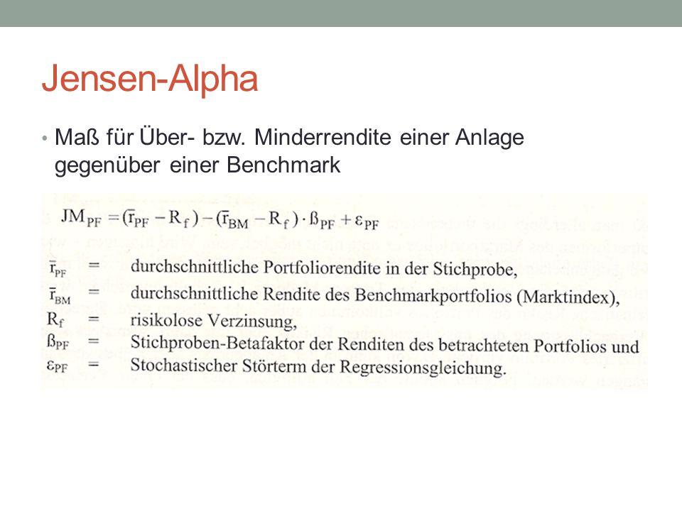 Jensen-Alpha JM PF = 0 realisiert Rendite=prognostizierter Rendite JM PF > 0 realisiert Rendite>prognostizierter Rendite JM PF < 0 realisiert Rendite<prognostizierter Rendite