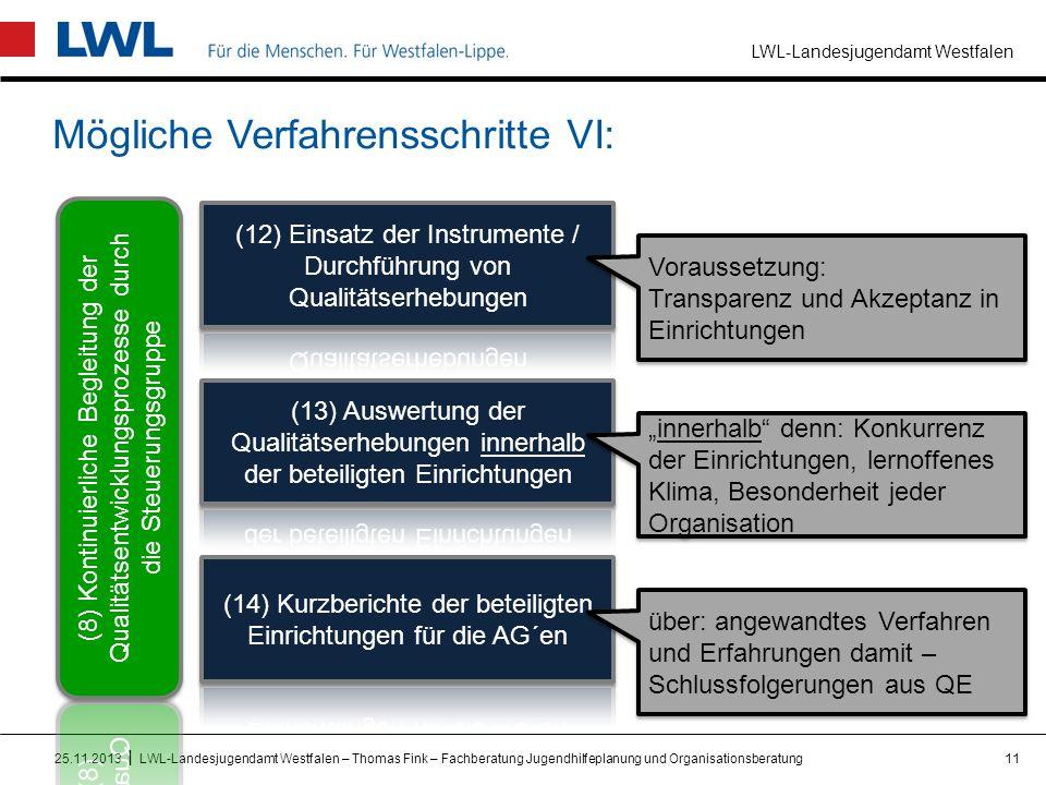 LWL-Landesjugendamt Westfalen I Mögliche Verfahrensschritte VI: 1125.11.2013LWL-Landesjugendamt Westfalen – Thomas Fink – Fachberatung Jugendhilfeplan