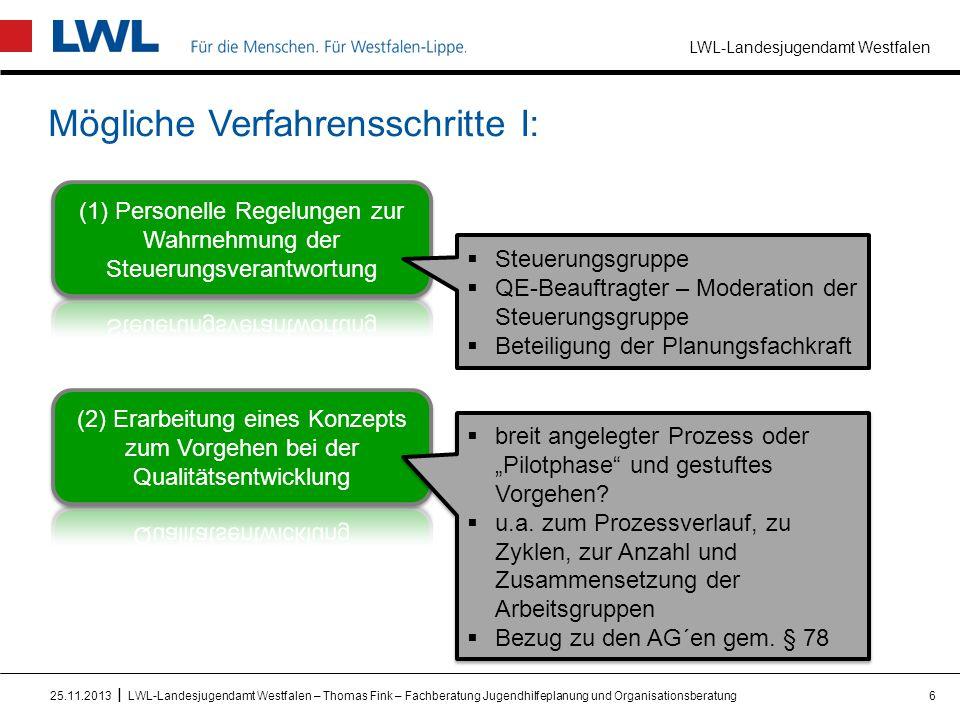 LWL-Landesjugendamt Westfalen I Mögliche Verfahrensschritte I: 625.11.2013LWL-Landesjugendamt Westfalen – Thomas Fink – Fachberatung Jugendhilfeplanun