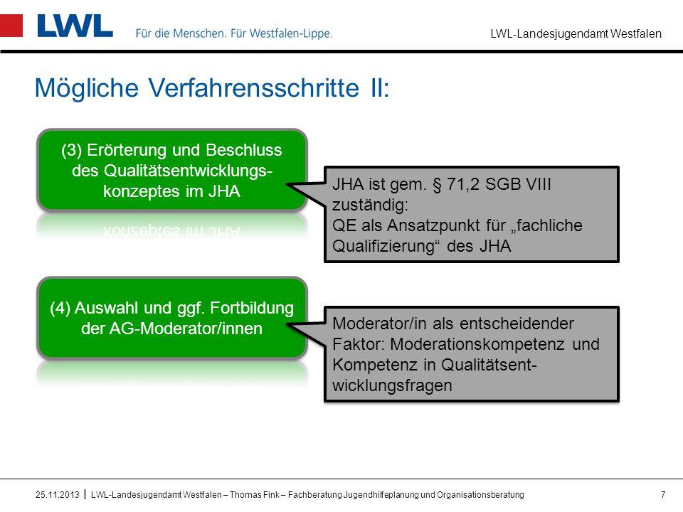 LWL-Landesjugendamt Westfalen I Mögliche Verfahrensschritte II: 725.11.2013LWL-Landesjugendamt Westfalen – Thomas Fink – Fachberatung Jugendhilfeplanu