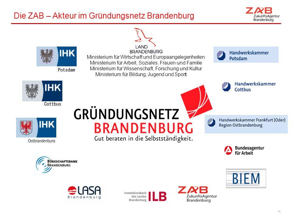 ZAB – Geschäftsführung April 2012 Ministerium für Wirtschaft und Europaangelegenheiten Ministerium für Arbeit, Soziales, Frauen und Familie Ministeriu