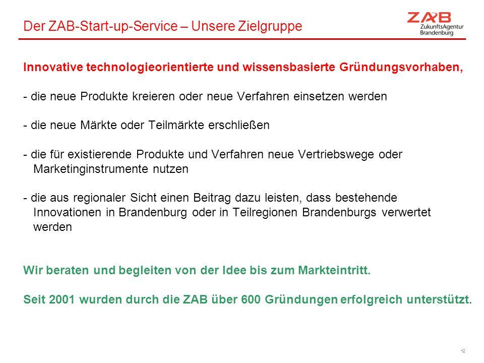 ZAB – Geschäftsführung April 2012 Innovative technologieorientierte und wissensbasierte Gründungsvorhaben, - die neue Produkte kreieren oder neue Verf