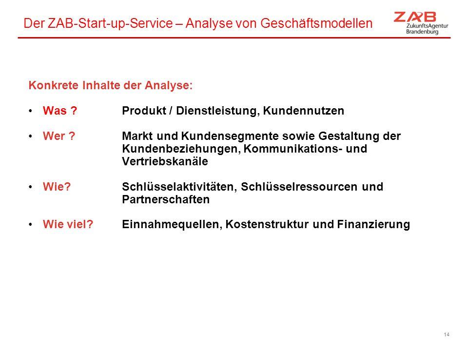 Der ZAB-Start-up-Service – Analyse von Geschäftsmodellen Konkrete Inhalte der Analyse: Was ?Produkt / Dienstleistung, Kundennutzen Wer ? Markt und Kun